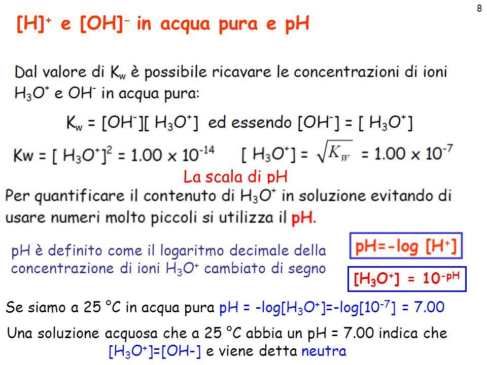 Se siamo a 25 °C in acqua pura pH = -log[H3O+]=-log[10-7] = 7.00